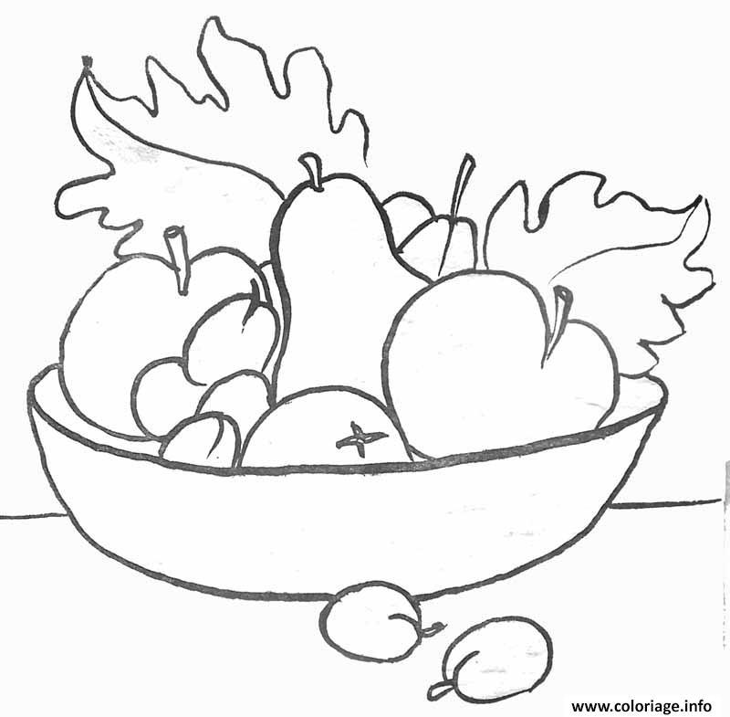 Coloriage bol de fruits pommes poires - Dessin pomme a colorier ...