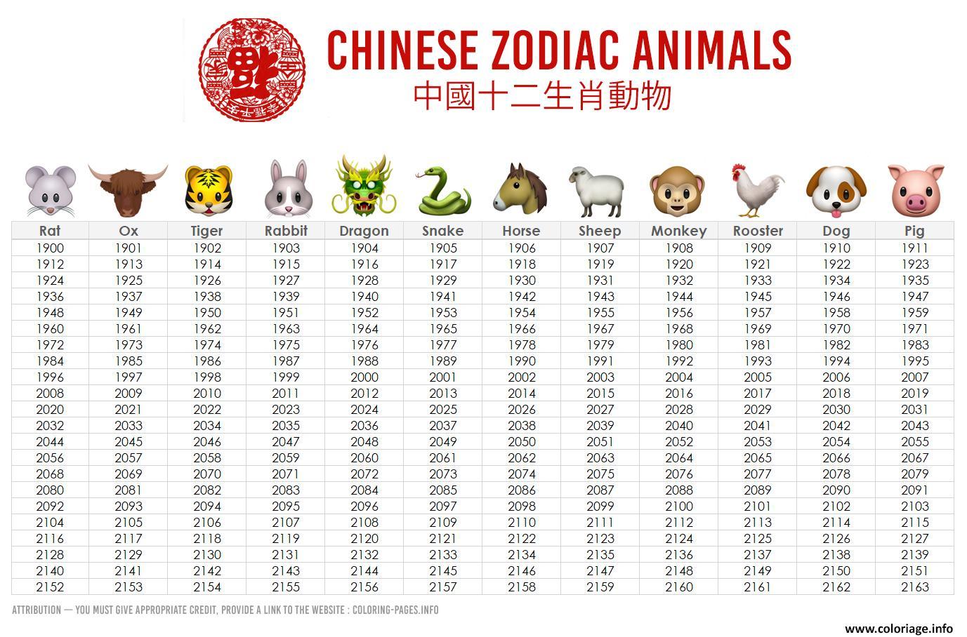 Dessin chinese zodiac animals calendar year Coloriage Gratuit à Imprimer