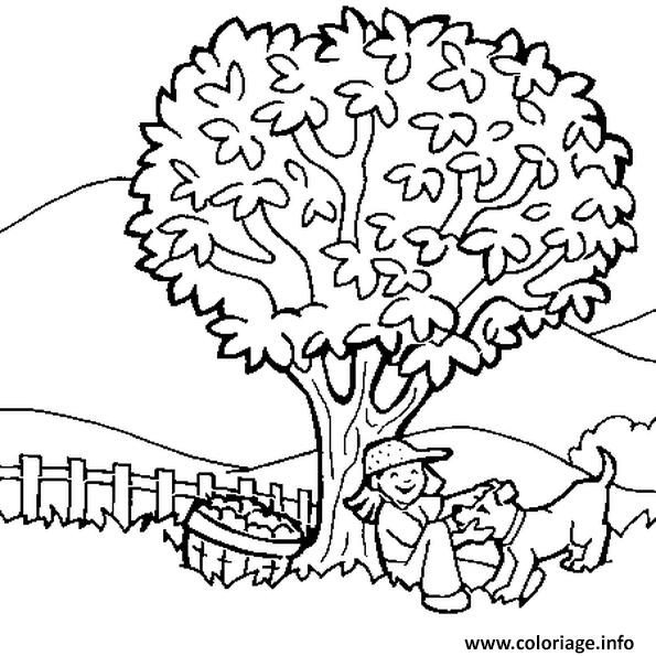 Dessin nature arbre de pommes avec chien Coloriage Gratuit à Imprimer