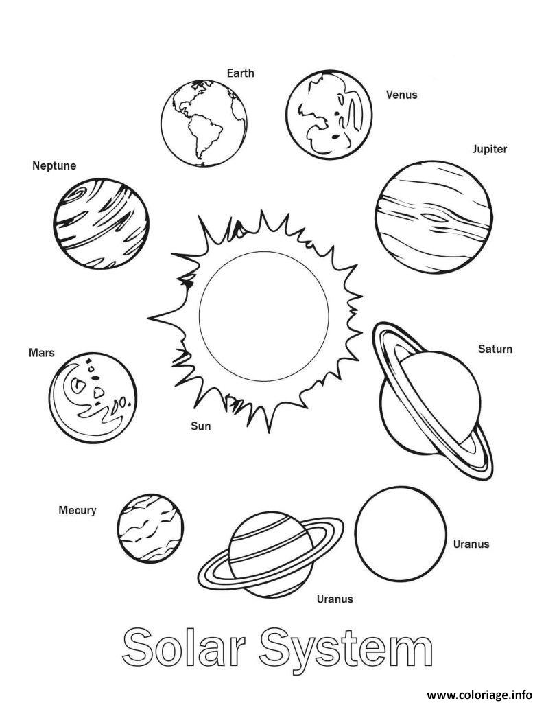 Coloriage Systeme Solaire All Planetes Dessin