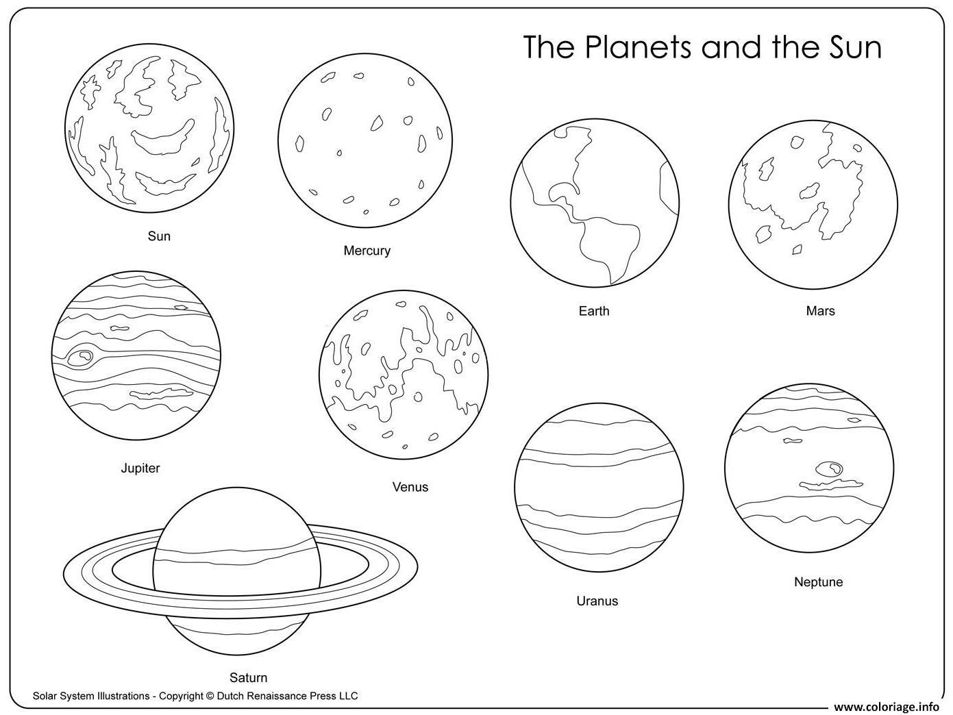 Coloriage Planetes Et Soleil Dessin