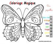 magique un papillon facile dessin à colorier