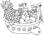 panier de fruits dessin à colorier