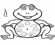 Coloriage grenouille maternelle