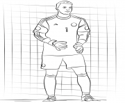 Coloriage manuel neuer foot football