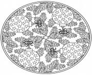 boules de noel sapins mandala noel dessin à colorier