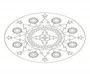 mandala noel plein de sapin de noel dessin à colorier