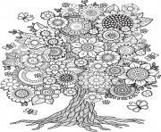 arbre de fleurs floral printemps dessin à colorier