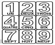chiffre 1 a 9 avec texte dessin à colorier