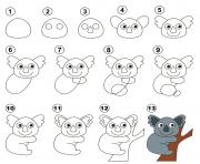dessin facile a faire koala dessin à colorier