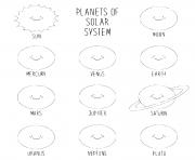planetes of systeme solaire dessin à colorier
