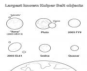 dwarf planetes dessin à colorier
