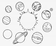 Coloriage earth moon et soleil dessin