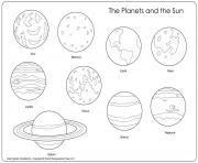 planetes et soleil dessin à colorier