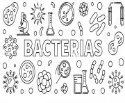 bacterias codvid 19 coronavirus dessin à colorier