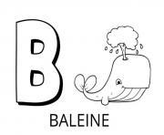 Coloriage lettre d comme dauphin dessin