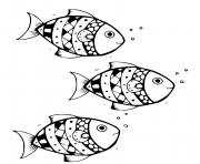 poissons a nageoires rayonnees Actinopterygiens dessin à colorier