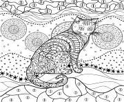 chat mandala paysage divers dessin à colorier
