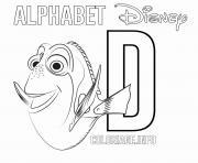 Coloriage Lettre C pour Cinderella dessin