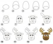 coloriage apprendre a dessiner un renne facile