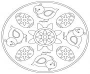 mandala paques oeufs poussins facile dessin à colorier