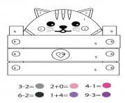 magique maternelle un chaton dans une caisse dessin à colorier