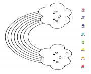 magique CE1 un arc en ciel dessin à colorier