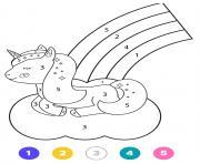 bebe licorne magique arc en ciel sur un nuage dessin à colorier