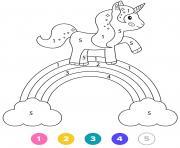 licorne magique sur un arc en ciel maternelle dessin à colorier